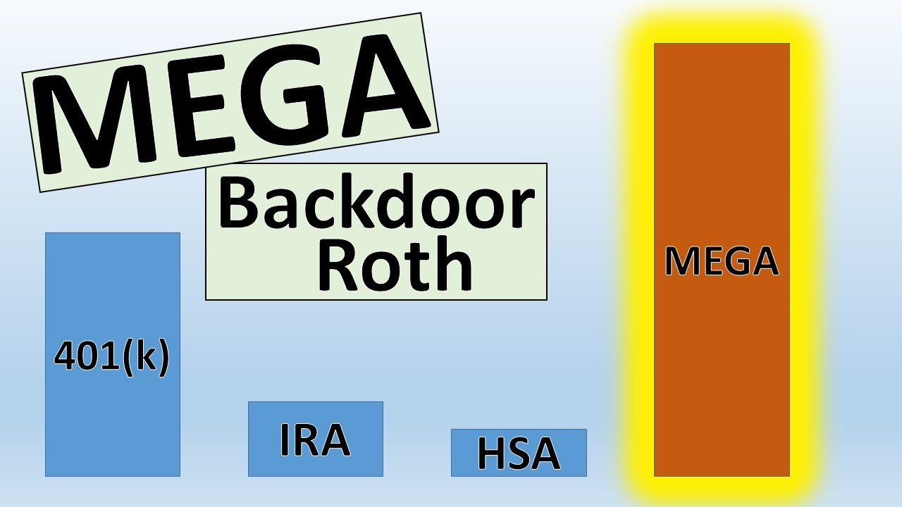 Awesome What Is A MEGA BACKDOOR ROTH IRA Contribution?