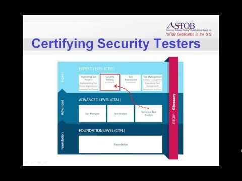 Weathering the Storm Security Testing and Advanced Persistent Threats