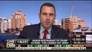 Nolan Klein on Fox Business Network