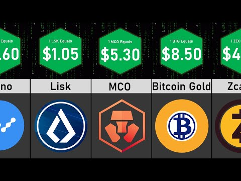Comparison: Cryptocurrencies | Top 50 Cryptocurrencies In The Market