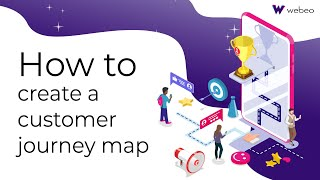 Webeo:Futures - het maken van een customer journey kaart