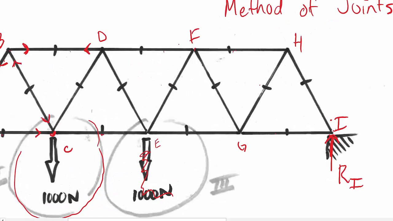 hight resolution of warren truss analysis