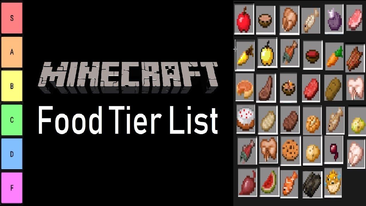 Minecraft Food Tier List - YouTube