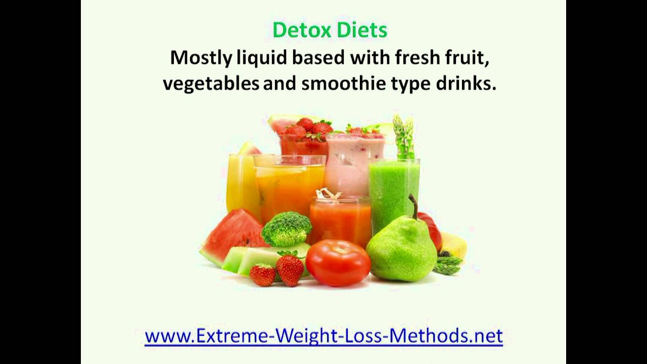 Extreme Weight Loss Methods - YouTube