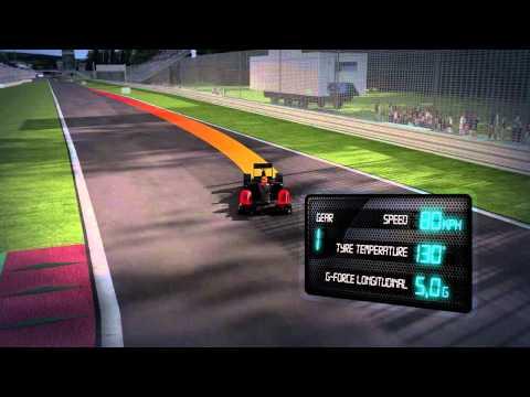 Pirelli track guide: Monza (Italy)