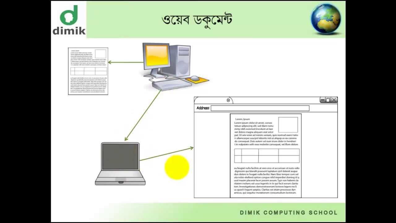 WEB100 - Web Concepts - HTML (ওয়েব কনসেপ্টস - এইচটিএমএল)