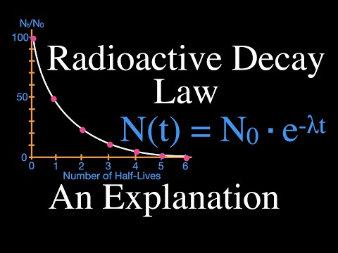 radiation in radioactive dating