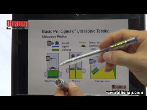 Basic Principle of Ultrasonic Testing