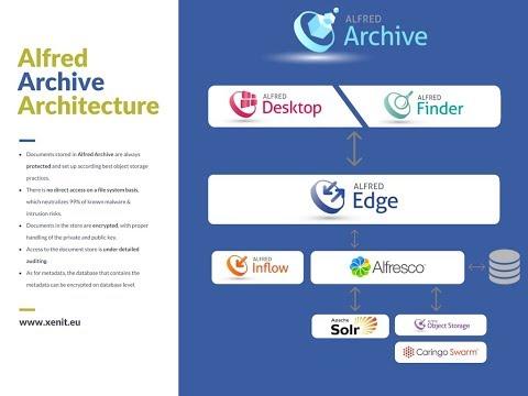GDPR Alfred Desktop - Send a document through a link