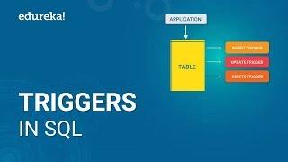 Triggers In SQL   Triggers In Database   SQL Triggers Tutorial For Beginners   Edureka