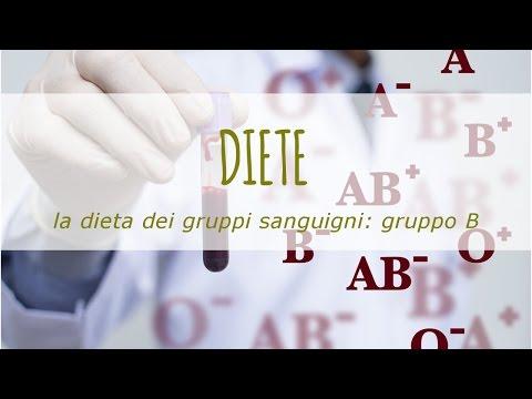 la-dieta-dei-gruppi-sanguigni:-gruppo-b