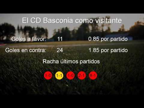 Lagun Onak - CD Basconia