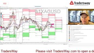 📈 Live Forex Trading and Technical Analysis - Forex.Today