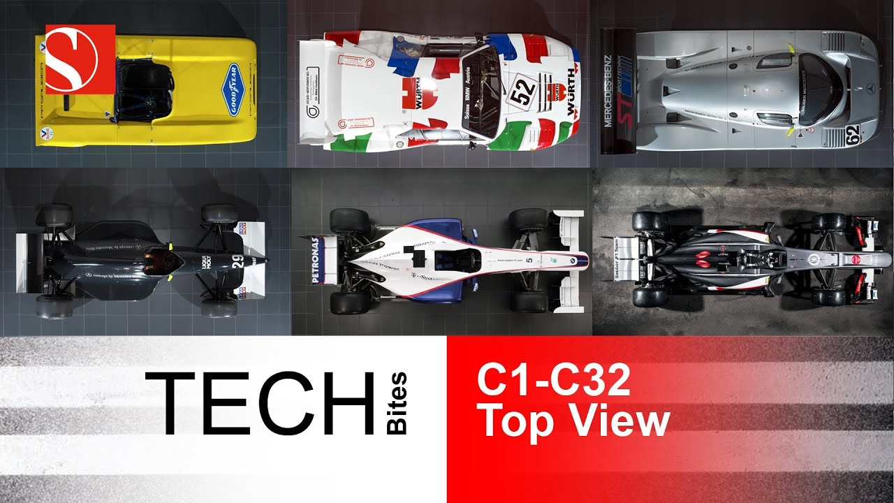 Evolution Of Race Cars Top View Sauber Team Youtube
