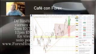 Forex con Café del 9 de Marzo del 2017
