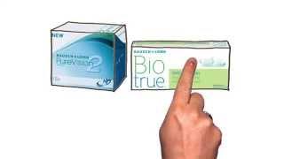 Digital Eye Strain and contact lenses