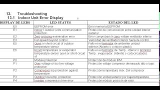 codigo de errores para aire acondicionados inverter