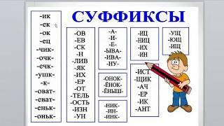 5 класс РЯ 8 я неделя Морфемика и словообразование