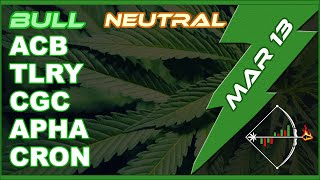 Marijuana Stocks (CGC WEED ACB CRON APHA TLRY) Cannabis MJ Chart Analysis for Today - March 13, 2019