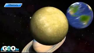 Solar System Planets Orbit: Understanding our Galaxy (Education) [igeoNews]