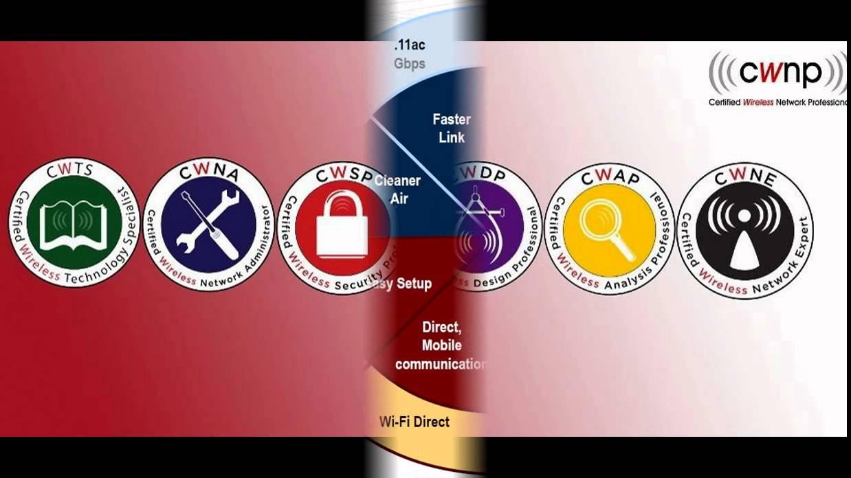 Cwnp Home Certified Wireless Network Professional Wireless