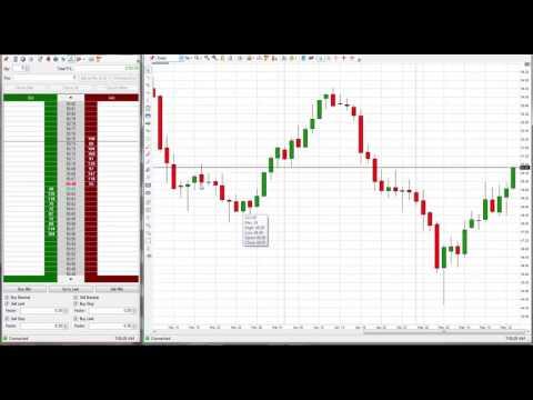 $700 Oil Trading Room