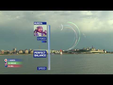 Red Bull Air Race Analysis Kazan 2017   Racing Lines