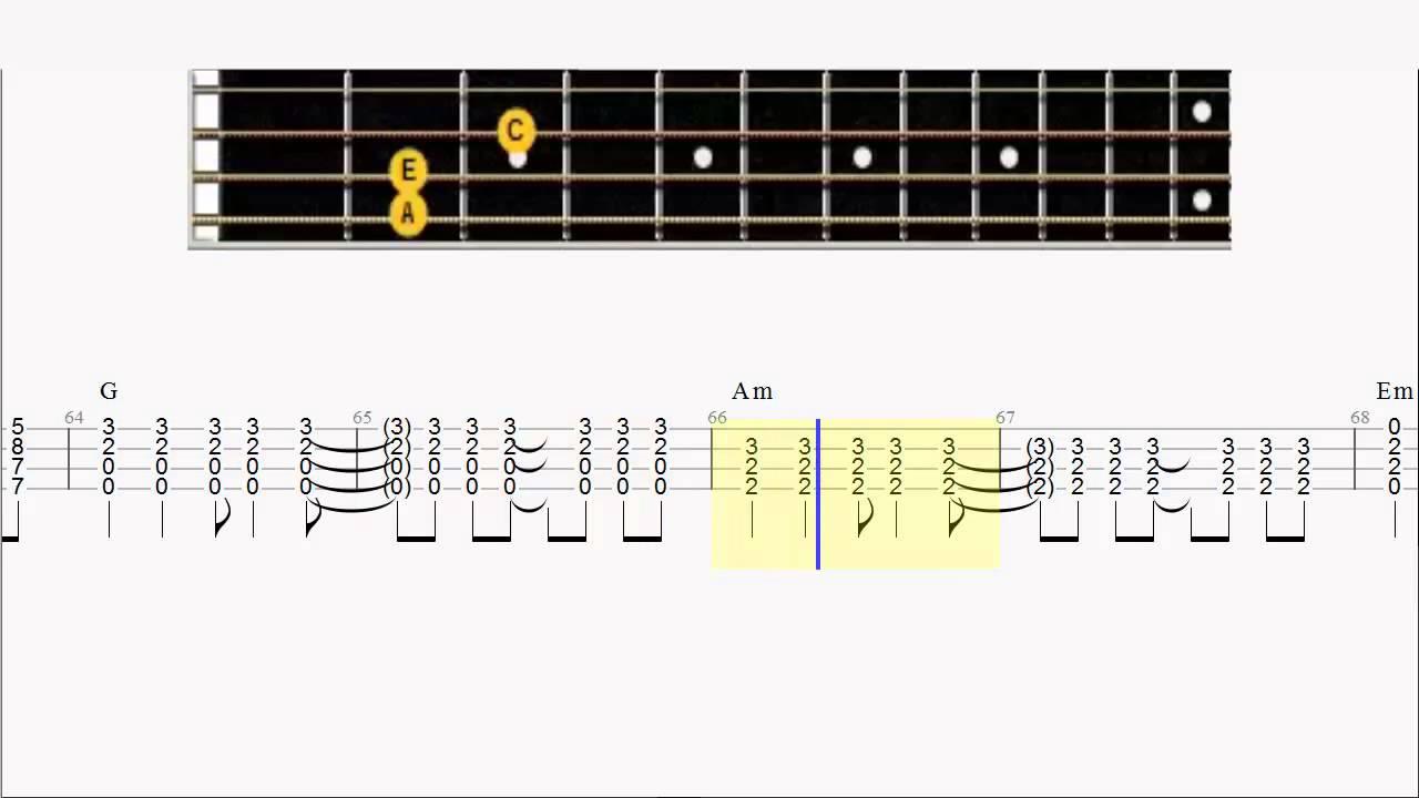 Mandolin losing my religion tab chords big fingerboard youtube mandolin losing my religion tab chords big fingerboard hexwebz Images
