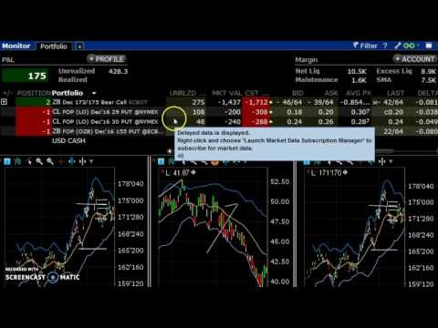 selling crude oil futures options and bond futures options non directionally and directionally