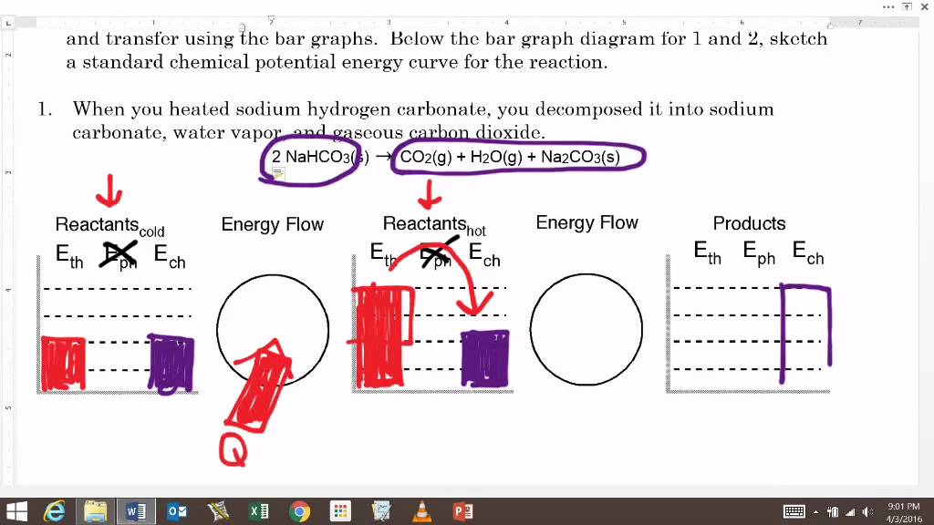 Unit 7 Endothermic Reactiongraph Youtube