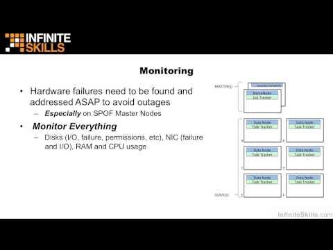 Apache Hadoop Tutorial   Hadoop Hardware Requirements