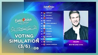 2018 Eurovision Song Contest · Voting Simulation (Part 3/6) (Jury Voting)