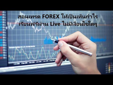 สอนเทรด Forex ฟรี ไม่มีเงื่อนไขใดๆ 22.6.2020 (รอบดึก เวลาไทย)