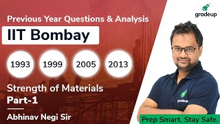 Strength of Materials | Previous Year Questions & Analysis (Civil) | GATE 2021 | Part 1 | Gradeup