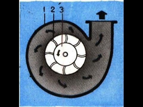 кулер улитка ( центробежный вентилятор ) из хлама своими руками.