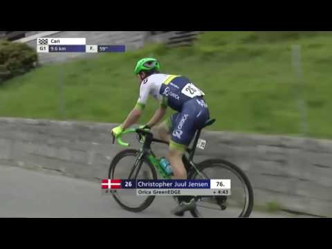 Tour de Suisse 2016 HD - Stage 5 - Final Kilometers