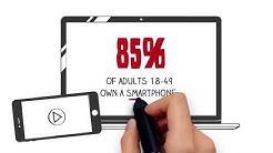 QSR Digital Marketing Strategy