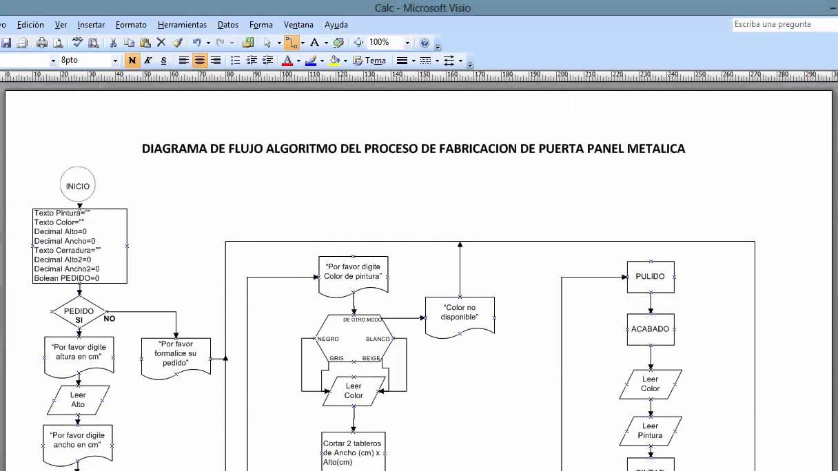 ALGORITMO DEL PROCESO DE FABRICACION DE PUERTA PANEL METALICA