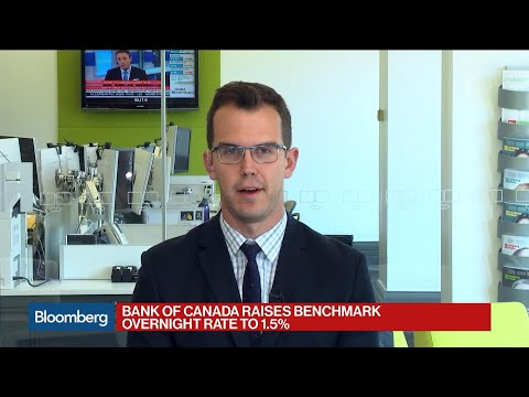 Bank of Canada Raises Benchmark Overnight Rate to 1.5%