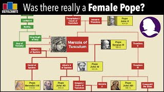 Facts About The Female Pope Joan