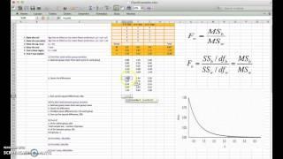 Calculate ANOVA F Ratio in Excel
