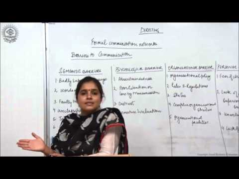 Barriers To Communication Class XII Business Studies By Ruby Singh
