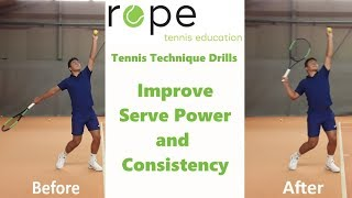 Tennis Serve Technique - How to get more Power and Consistency in your Serve