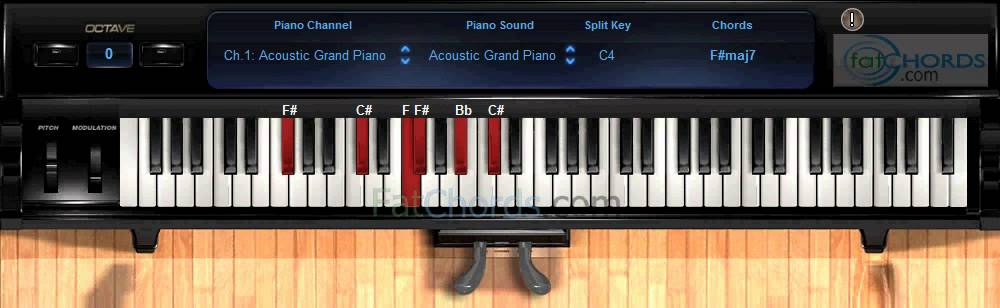Piano neo soul piano chords : Fat Chords #68 - Piano Progression Voicings Phat Neo Soul Jazz ...