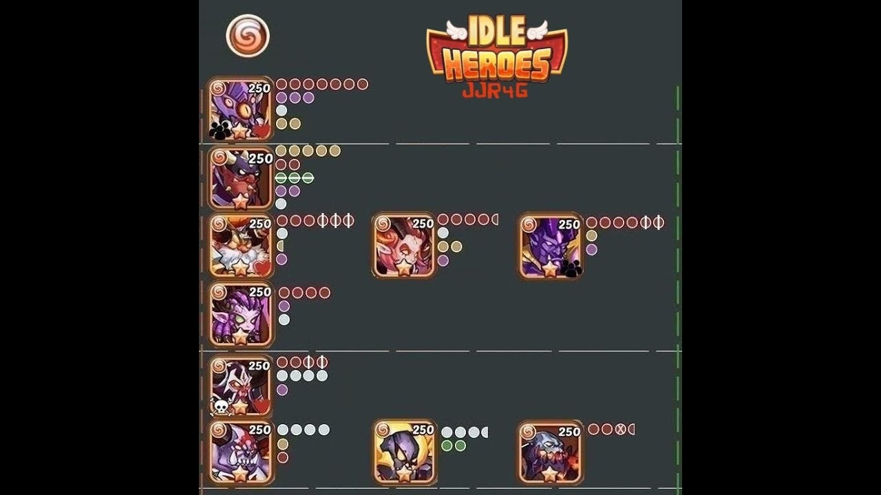 Idle Heroes - JJR4G Tier List (Abyss) Analysis