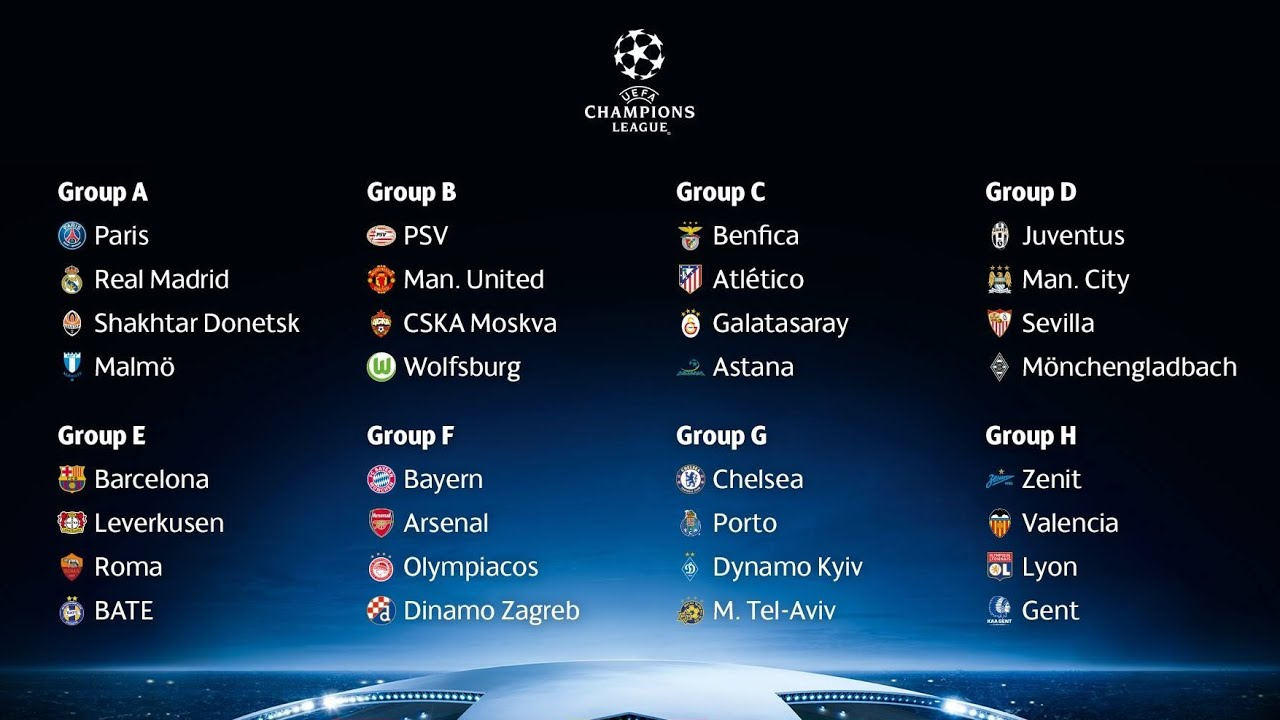 champions league gruppenphase auslosung