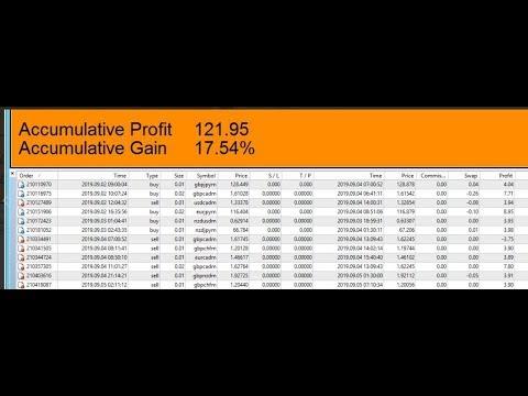 Multiple ea per account forex