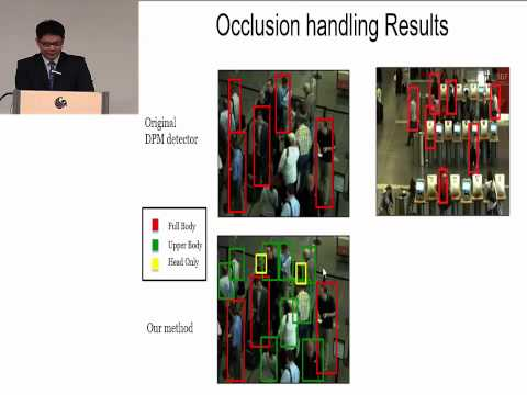 Human Detection, Tracking and Segmentation in Surveillance Video