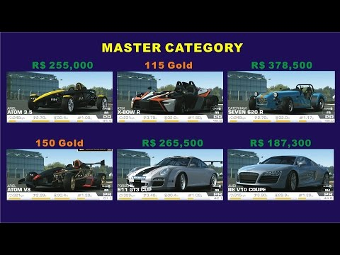 Real Racing 3 Prices Of The Car In Master Category Youtube