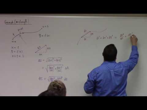 Calculus II: L11, infinitesimal method examples, 9-15-16
